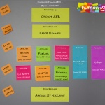 Programme HumanEO 2016