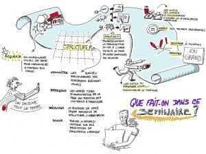 presentation-seminaire-faciliation-graphique_axelmage-rennes